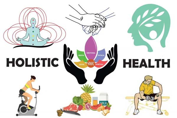 Holistic Health And The Importance Of Its Five Aspects